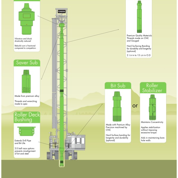 Drill Stem Components